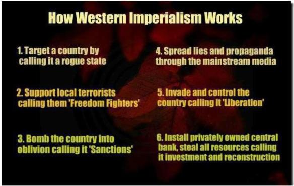 How Western Imperialism Works